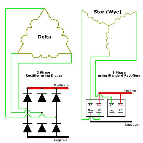 boat fuel gauge wiring boat fuel gauge wiring diagram western star fuse box diagram  western star